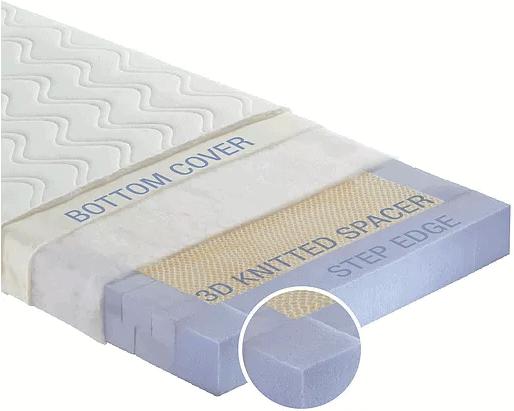 Airwell® mattress